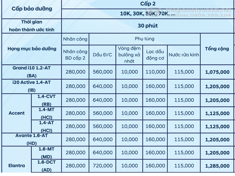 DANG GIA DV HYUNDAI-CAP 2 - I10 - ELANTRA