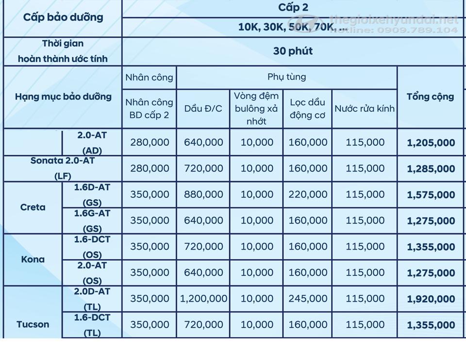 DANG GIA DV HYUNDAI-CAP 2 - SONA - TUC